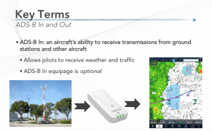 A pilot's guide to ADS-B – latest webinar recording